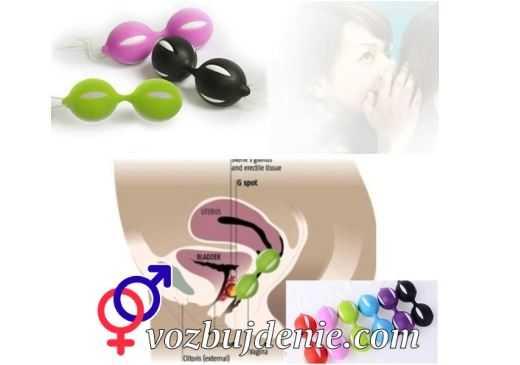 как действуют вагинальные шарики